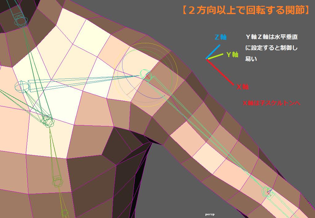 2方向以上で回転する関節のジョイント方向