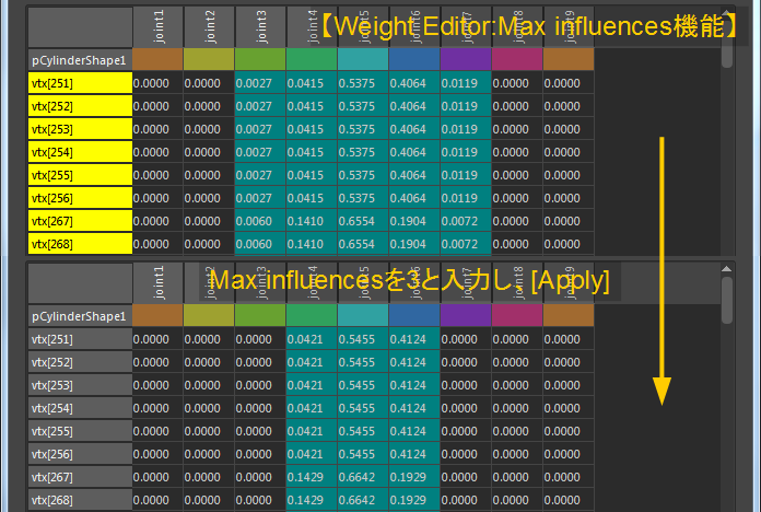 Max Influences機能