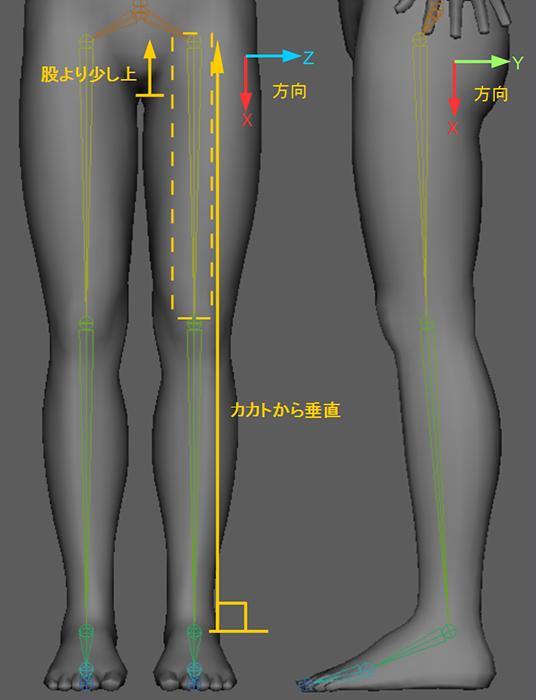 脚ジョイントの配置と方向